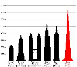 tallest-building3